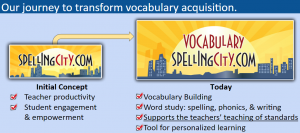 Our Journey from SpellingCity to VocabularySpellingCity