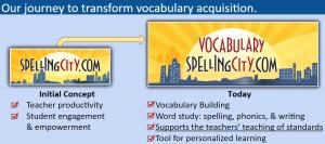 Our Journey from SpellingCity to VocabularySpellingCity
