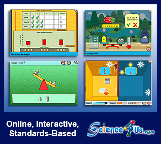 Online, Interactive, Standards-Based